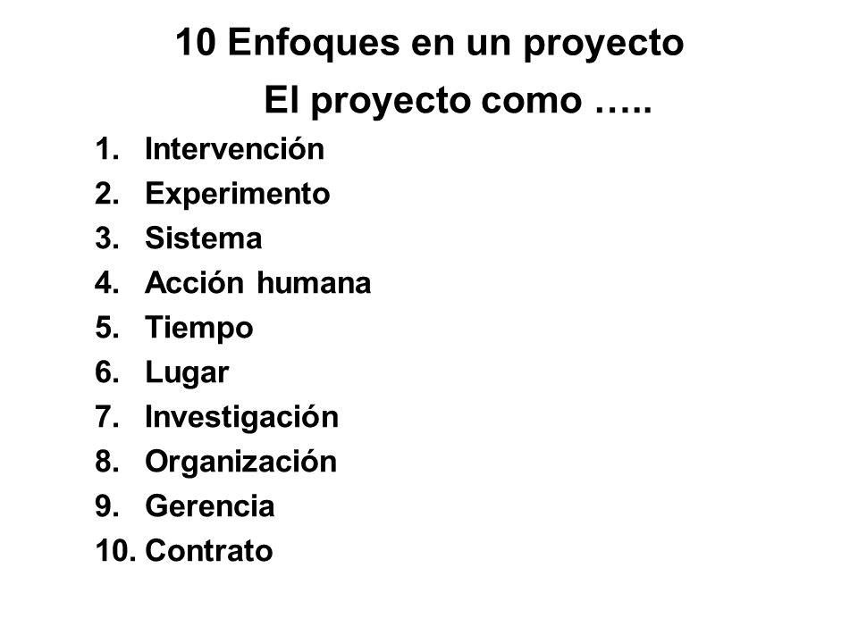 10 Enfoques en un proyecto El proyecto como ….. 1.Intervención 2.Experimento 3.Sistema 4.Acción humana 5.Tiempo 6.Lugar 7.Investigación 8.Organización