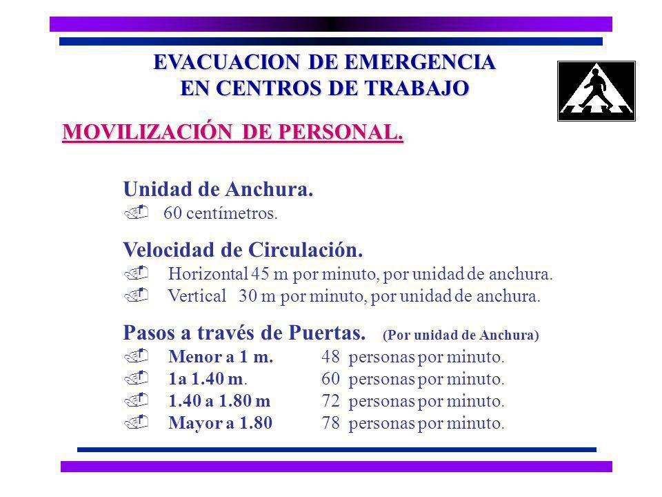 EVACUACION DE EMERGENCIA EN CENTROS DE TRABAJO n Vías horizontales.