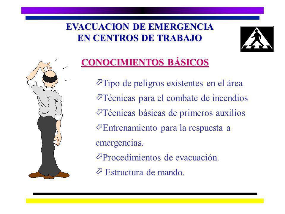 EVACUACION DE EMERGENCIA EN CENTROS DE TRABAJO GRUPO CONSULTOR EMPRESARIAL TILAWA Evacuación de Emergencia en Centros de Trabajo