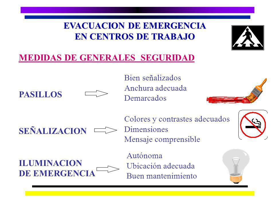 EVACUACION DE EMERGENCIA EN CENTROS DE TRABAJO Tipo de peligros existentes en el área Técnicas para el combate de incendios Técnicas básicas de primeros auxilios Entrenamiento para la respuesta a emergencias.