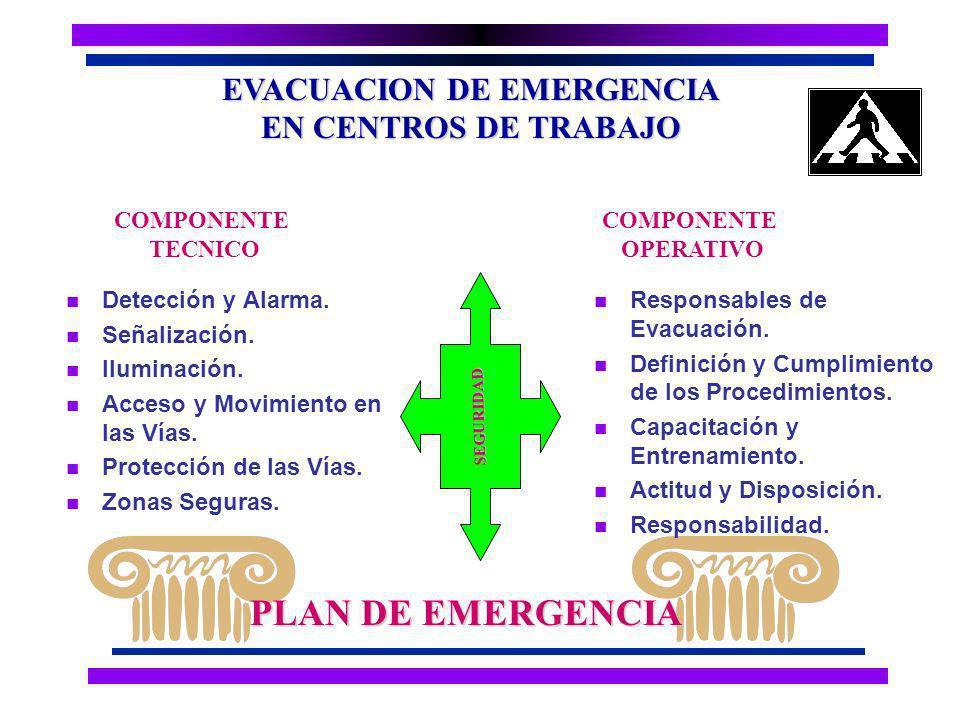 EVACUACION DE EMERGENCIA EN CENTROS DE TRABAJO n Proceso de desalojo de las instalaciones donde ha ocurrido un incidente con potencial lesivo.