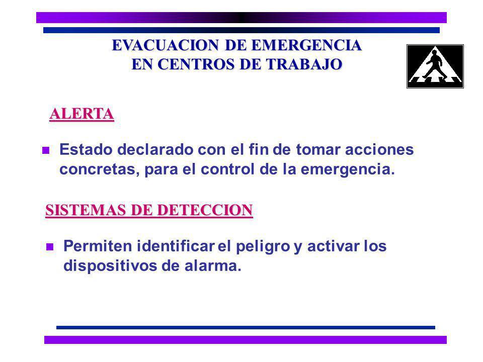 EVACUACION DE EMERGENCIA EN CENTROS DE TRABAJO Responsables de Evacuación.