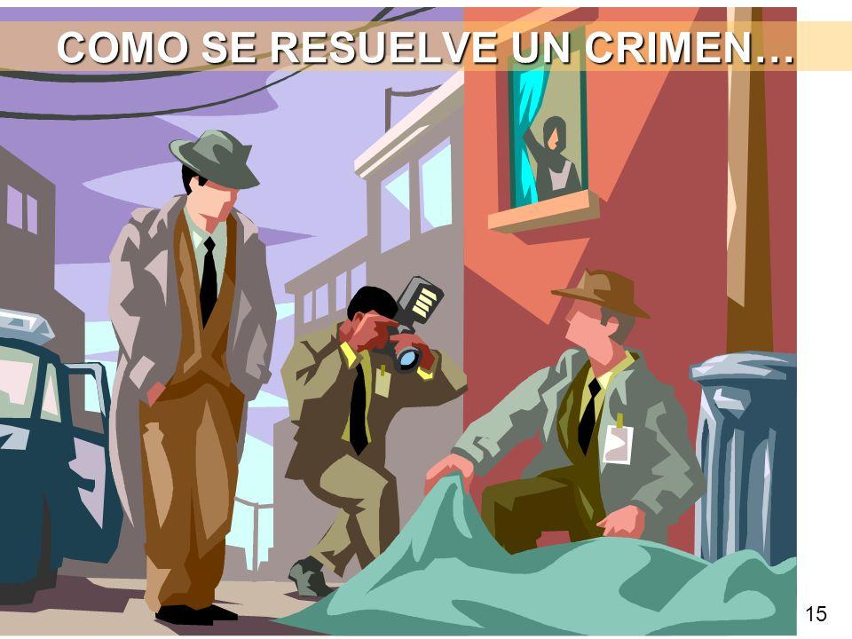 COMO SE RESUELVE UN CRIMEN… 15