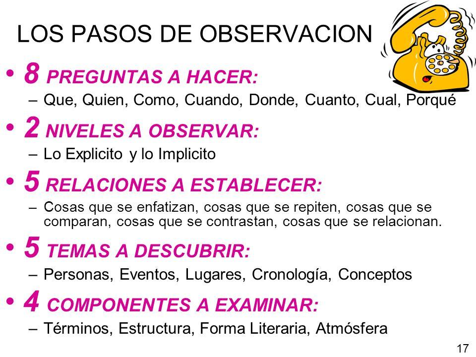 LOS PASOS DE OBSERVACION 8 PREGUNTAS A HACER: –Que, Quien, Como, Cuando, Donde, Cuanto, Cual, Porqué 2 NIVELES A OBSERVAR: –Lo Explicito y lo Implicit