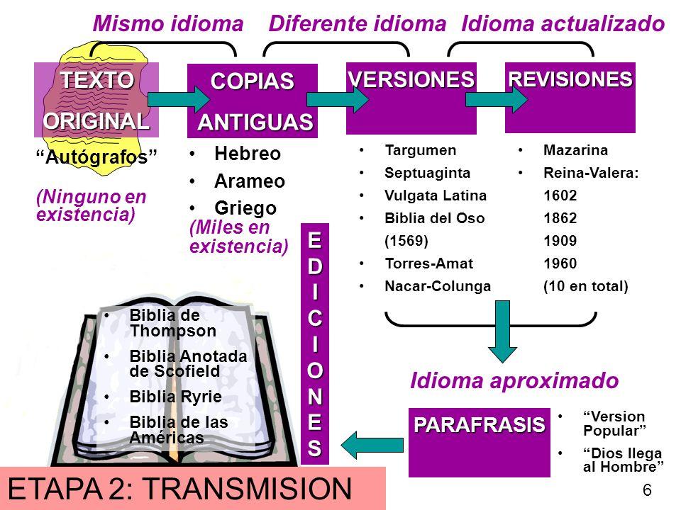 AutorFecha escrita Copia más antigua Lapso de tiempo # Copias en existencia % Con- fiabilidad Julio Cesar 60 A.C.900 D.C.960 años10.