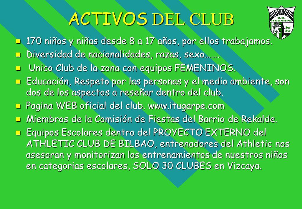 ACTIVOS DEL CLUB n 170 niños y niñas desde 8 a 17 años, por ellos trabajamos. n Diversidad de nacionalidades, razas, sexo……. n Unico Club de la zona c