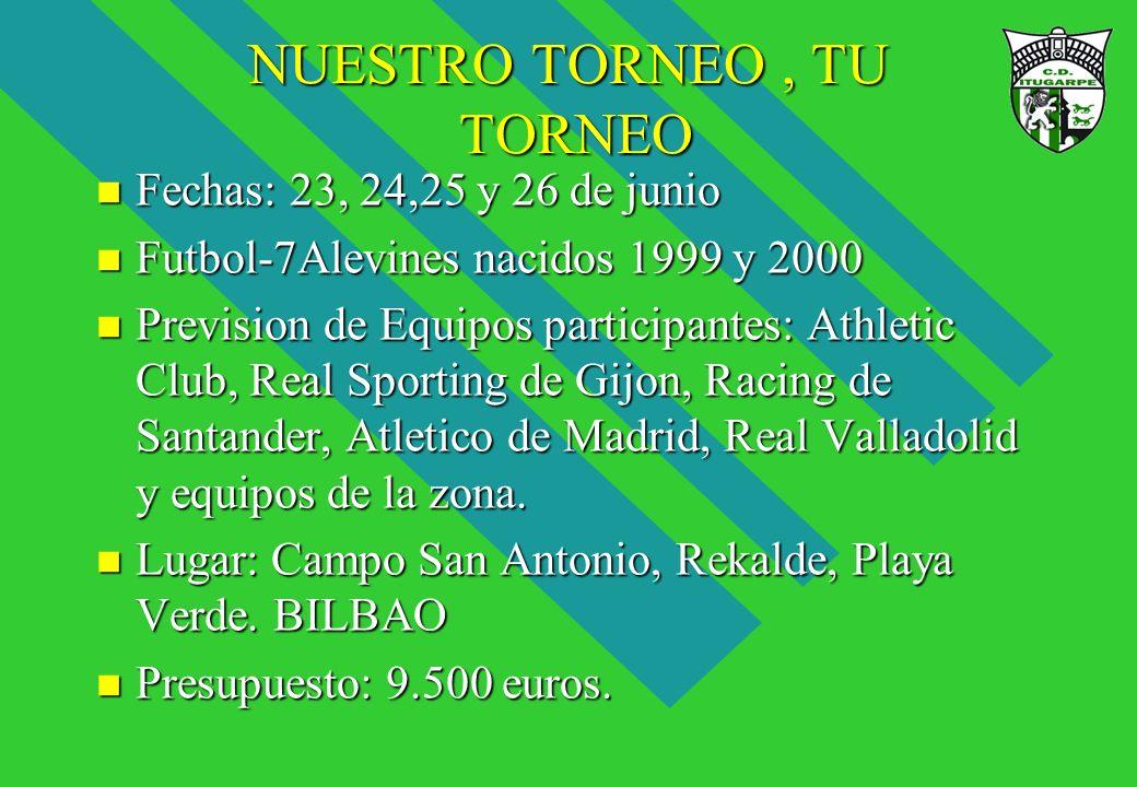 NUESTRO TORNEO, TU TORNEO n Fechas: 23, 24,25 y 26 de junio n Futbol-7Alevines nacidos 1999 y 2000 n Prevision de Equipos participantes: Athletic Club