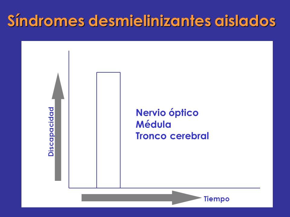 Tiempo Discapacidad Síndromes desmielinizantes aislados Nervio óptico Médula Tronco cerebral