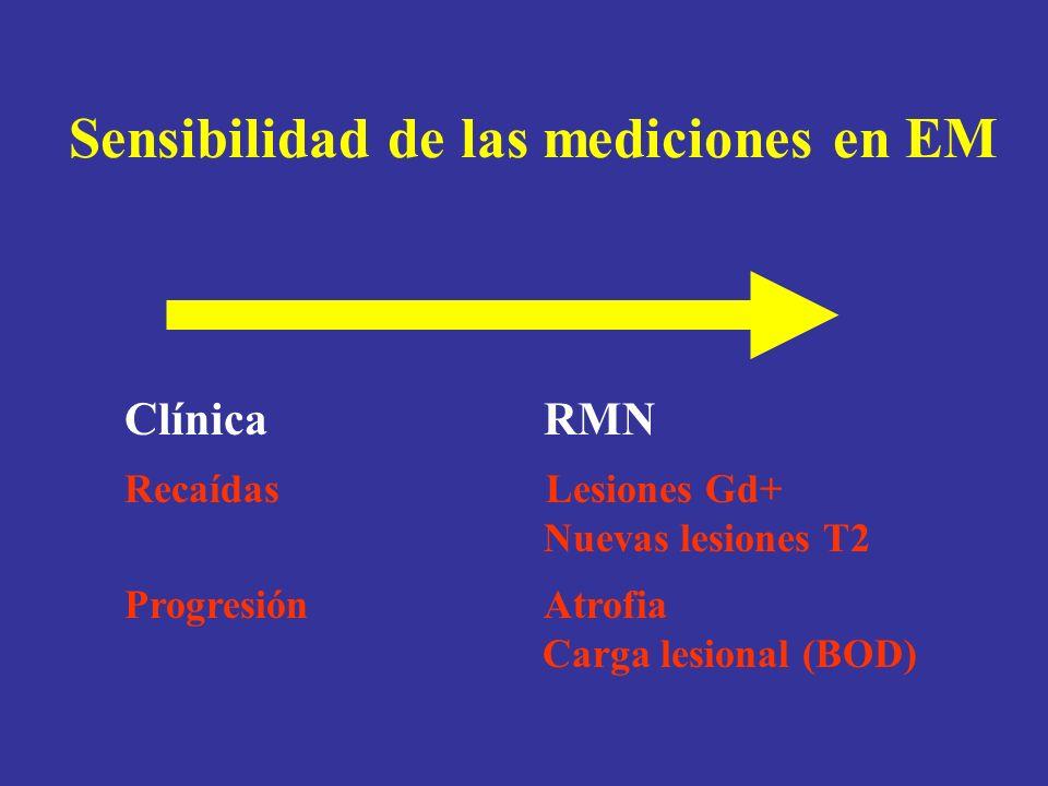 Sensibilidad de las mediciones en EM ClínicaRMN Recaídas Lesiones Gd+ Nuevas lesiones T2 ProgresiónAtrofia Carga lesional (BOD)