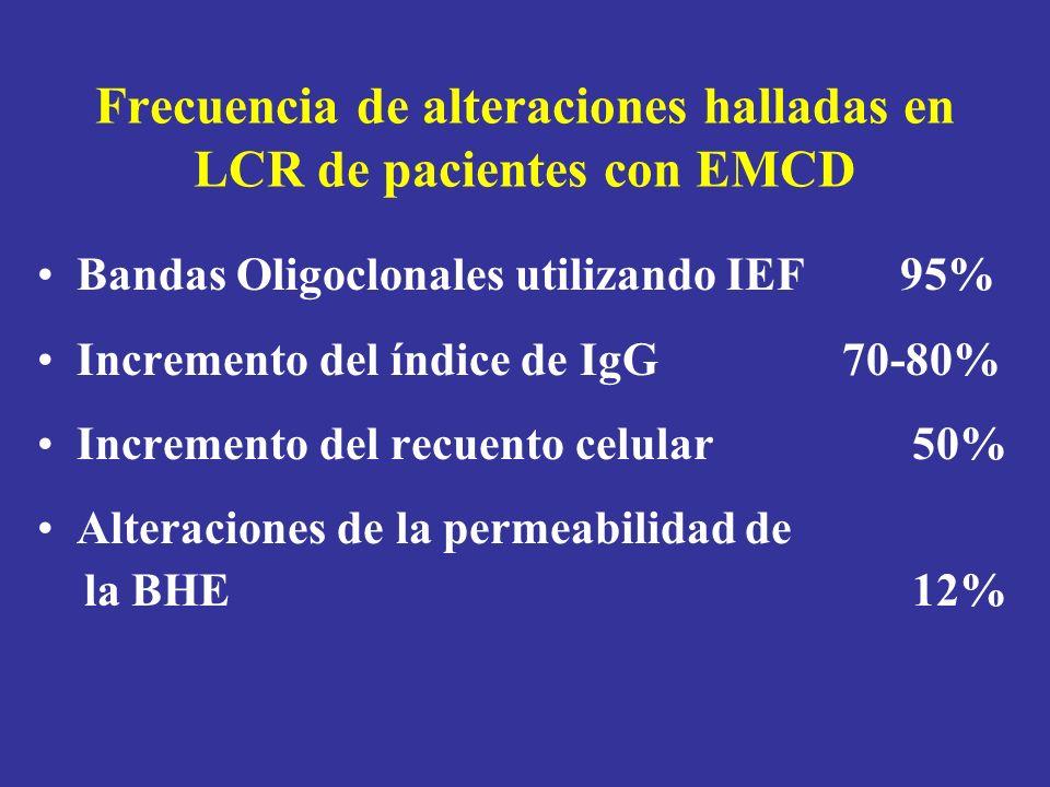 Frecuencia de alteraciones halladas en LCR de pacientes con EMCD Bandas Oligoclonales utilizando IEF 95% Incremento del índice de IgG 70-80% Increment
