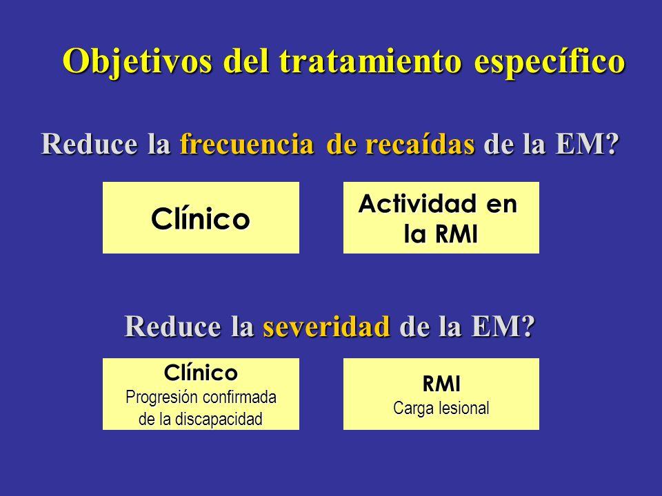 Reduce la frecuencia de recaídas de la EM? Reduce la severidad de la EM? RMI Carga lesional Clínico Progresión confirmada de la discapacidad Clínico A