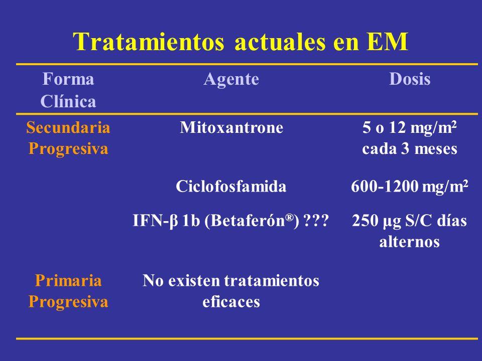 Tratamientos actuales en EM Forma Clínica AgenteDosis Secundaria Progresiva Mitoxantrone5 o 12 mg/m 2 cada 3 meses Ciclofosfamida600-1200 mg/m 2 IFN-β