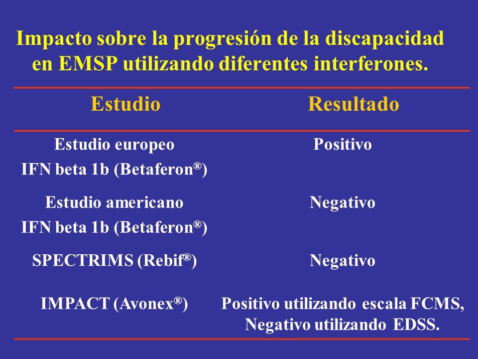 Impacto sobre la progresión de la discapacidad en EMSP utilizando diferentes interferones. EstudioResultado Estudio europeo IFN beta 1b (Betaferon ® )