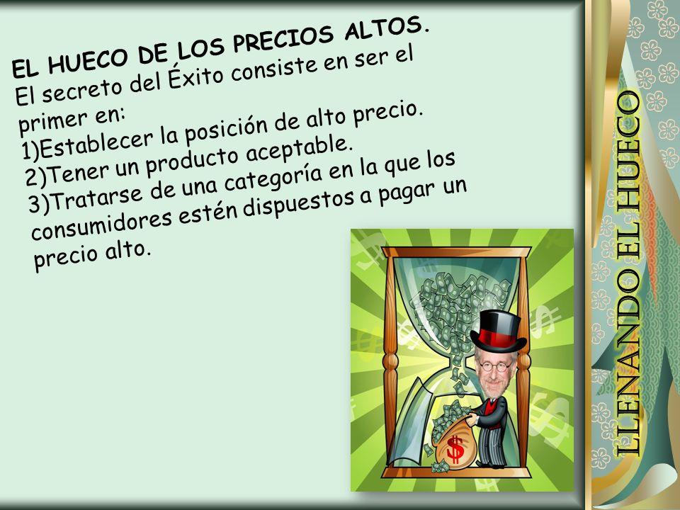 EL HUECO DE LOS PRECIOS ALTOS. El secreto del Éxito consiste en ser el primer en: 1)Establecer la posición de alto precio. 2)Tener un producto aceptab