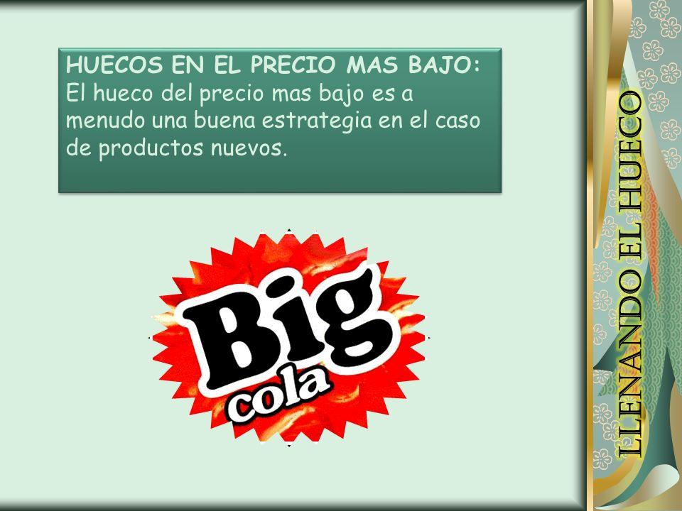 HUECOS EN EL PRECIO MAS BAJO: El hueco del precio mas bajo es a menudo una buena estrategia en el caso de productos nuevos. HUECOS EN EL PRECIO MAS BA