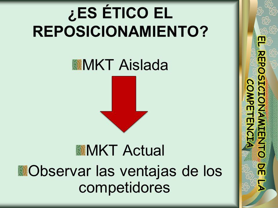 ¿ES ÉTICO EL REPOSICIONAMIENTO? MKT Aislada MKT Actual Observar las ventajas de los competidores