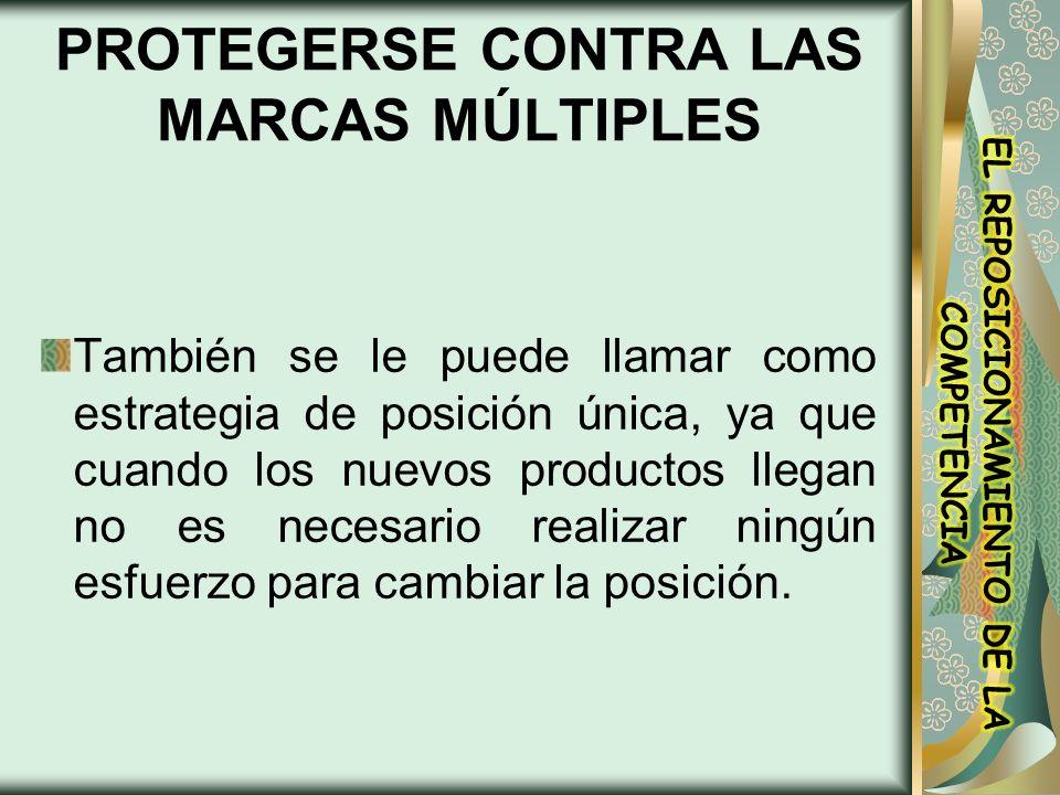 PROTEGERSE CONTRA LAS MARCAS MÚLTIPLES También se le puede llamar como estrategia de posición única, ya que cuando los nuevos productos llegan no es n
