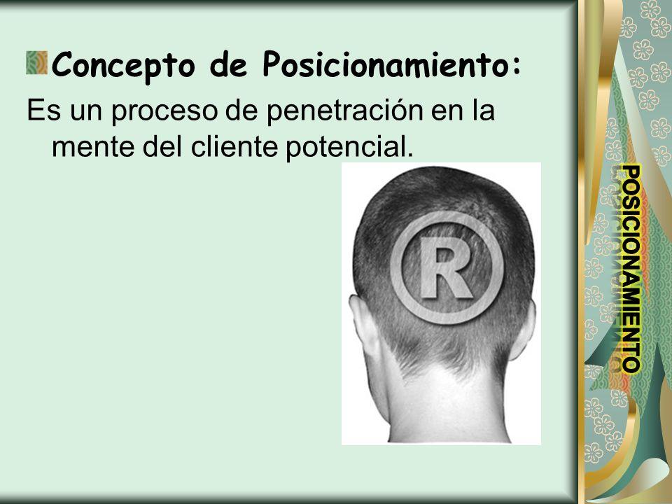 Concepto de Posicionamiento: Es un proceso de penetración en la mente del cliente potencial.
