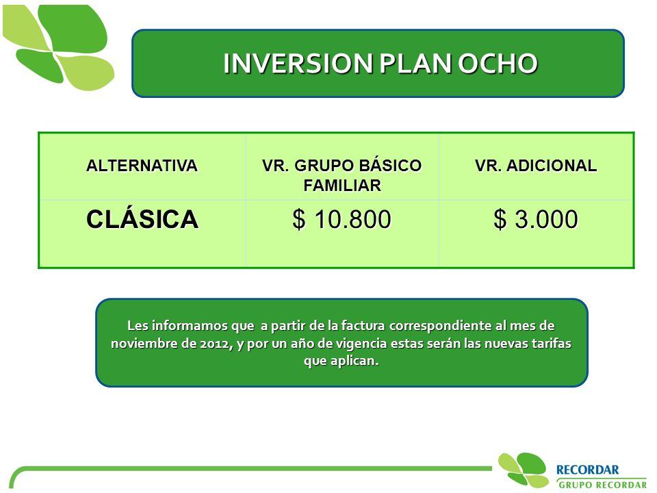 INVERSION PLAN OCHO INVERSION PLAN OCHOALTERNATIVA VR. GRUPO BÁSICO FAMILIAR VR. ADICIONAL CLÁSICA $ 10.800 $ 3.000 Les informamos que a partir de la
