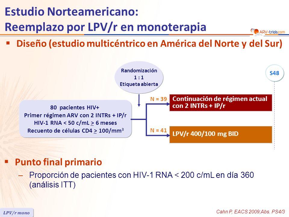 Diseño (estudio multicéntrico en América del Norte y del Sur) Punto final primario –Proporción de pacientes con HIV-1 RNA < 200 c/mL en día 360 (análisis ITT) Cahn P, EACS 2009;Abs.
