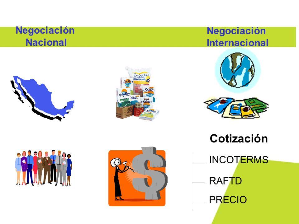 INCOTERMS RAFTD Cotización PRECIO Negociación Internacional Negociación Nacional