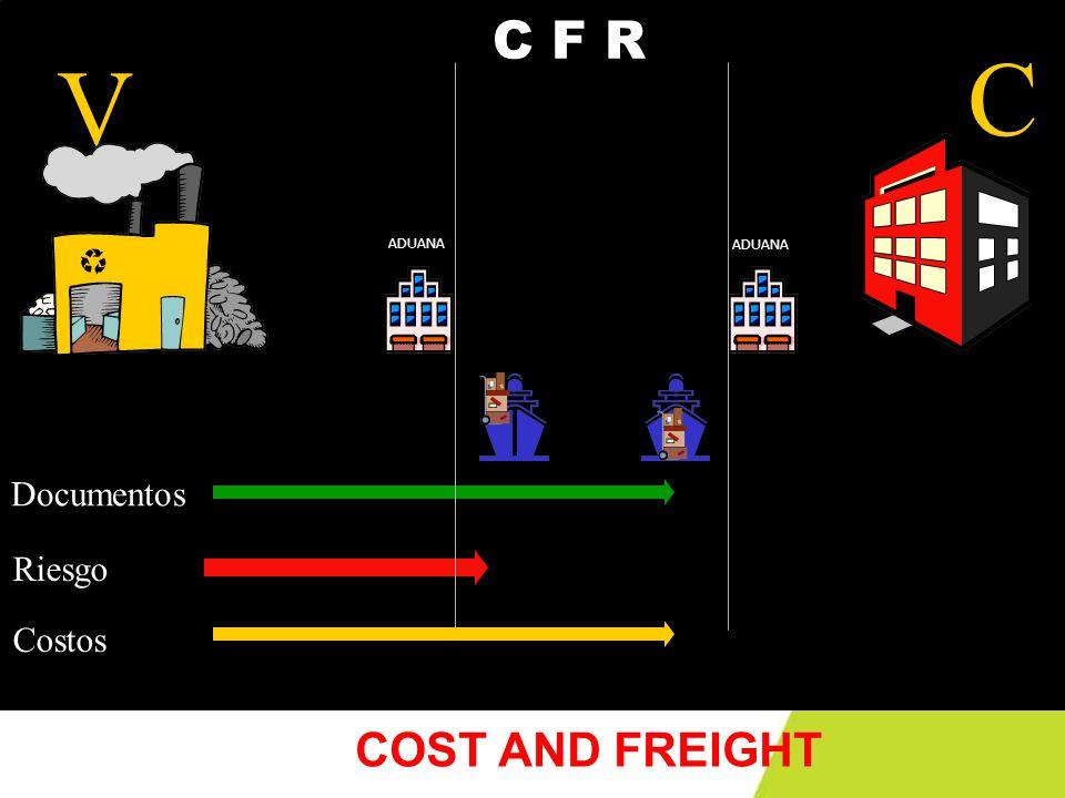 Documentos Riesgo Costos V C ADUANA C F R COST AND FREIGHT
