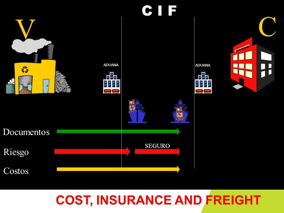 Documentos Riesgo Costos SEGURO V C ADUANA C I F COST, INSURANCE AND FREIGHT