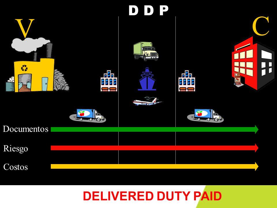 V C ADUANA Documentos Riesgo Costos D D P DELIVERED DUTY PAID
