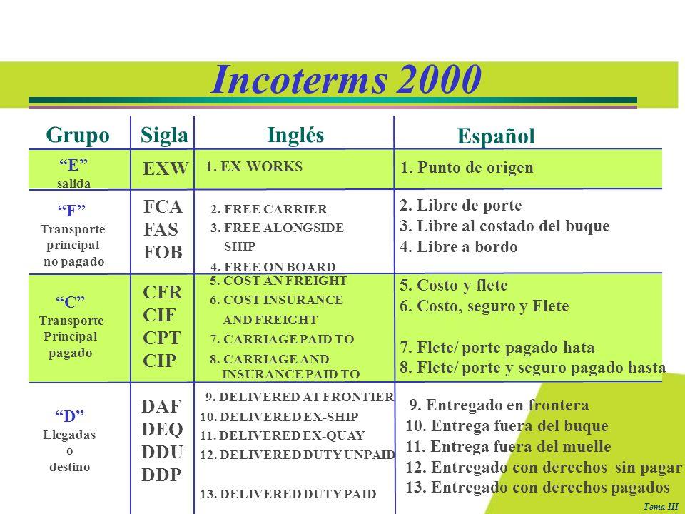 Incoterms 2000 GrupoSiglaInglés Español E salida EXW 1. EX-WORKS 1. Punto de origen FCA FAS FOB 2. Libre de porte 3. Libre al costado del buque 4. Lib