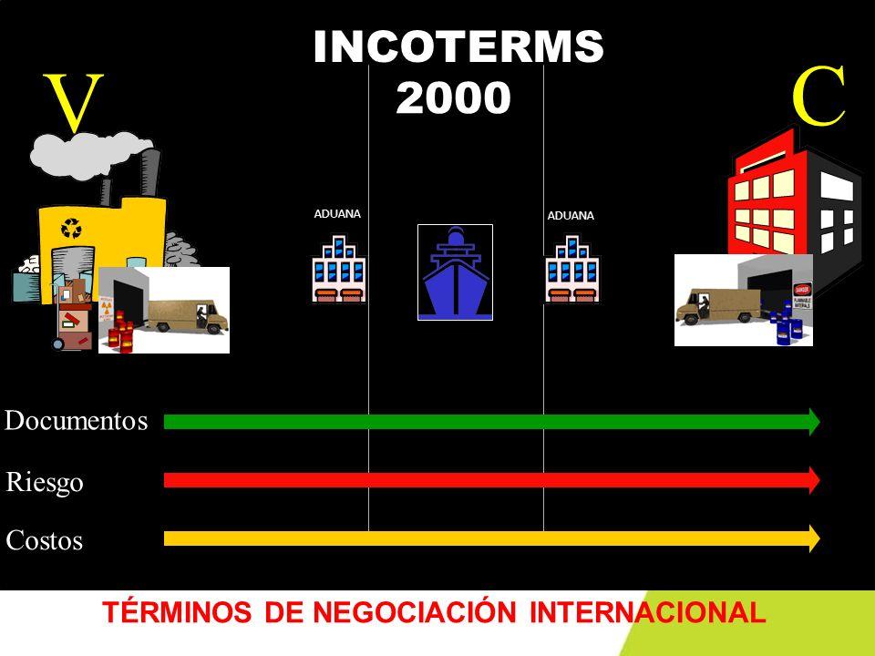 V C ADUANA Documentos Riesgo Costos INCOTERMS 2000 TÉRMINOS DE NEGOCIACIÓN INTERNACIONAL