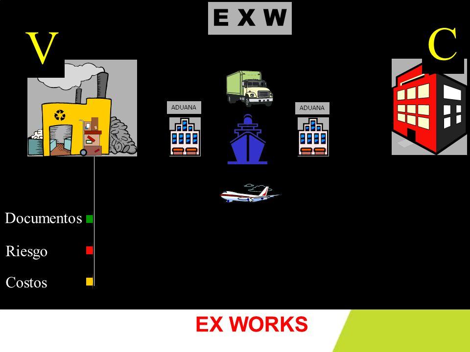 Documentos Riesgo Costos V C ADUANA E X W EX WORKS