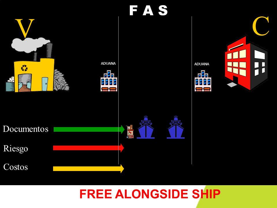 Documentos Riesgo Costos F A S V C ADUANA FREE ALONGSIDE SHIP