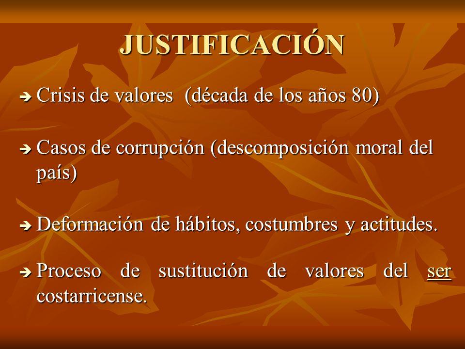 JUSTIFICACIÓN Crisis de valores (década de los años 80) Crisis de valores (década de los años 80) Casos de corrupción (descomposición moral del país)
