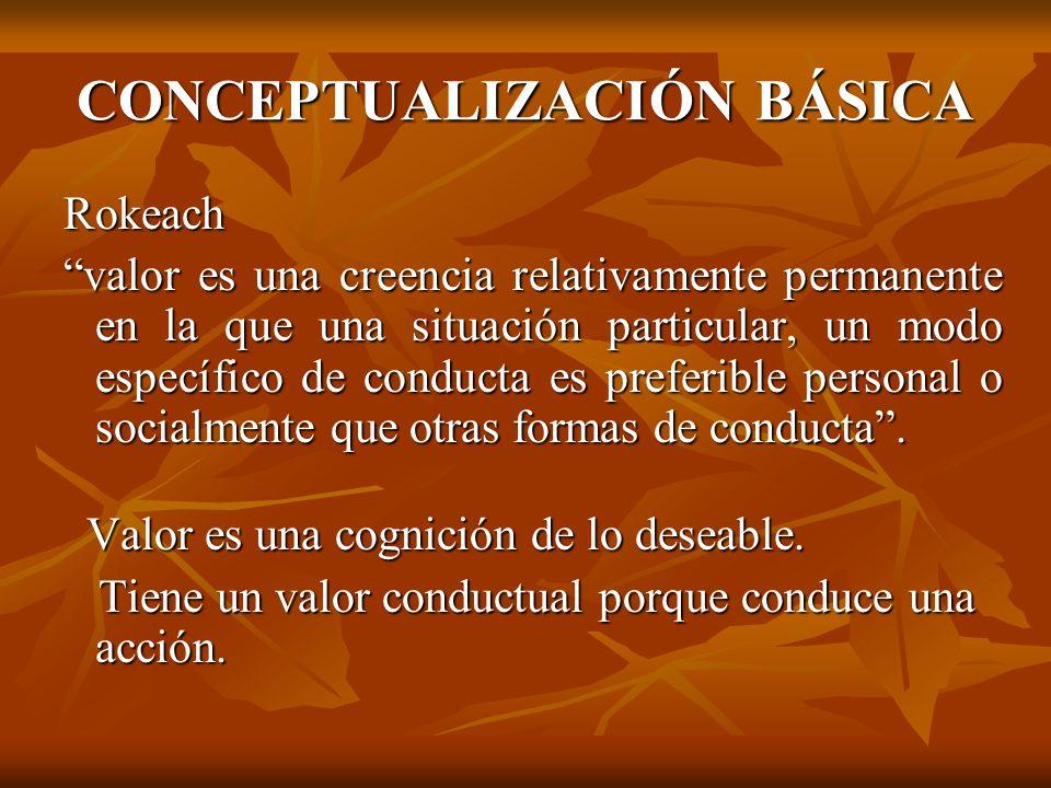 CONCEPTUALIZACIÓN BÁSICA Rokeach valor es una creencia relativamente permanente en la que una situación particular, un modo específico de conducta es