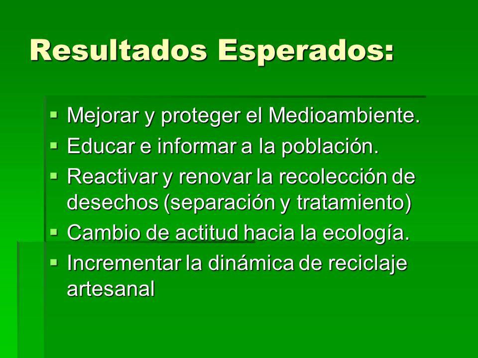 Resultados Esperados: Mejorar y proteger el Medioambiente. Mejorar y proteger el Medioambiente. Educar e informar a la población. Educar e informar a