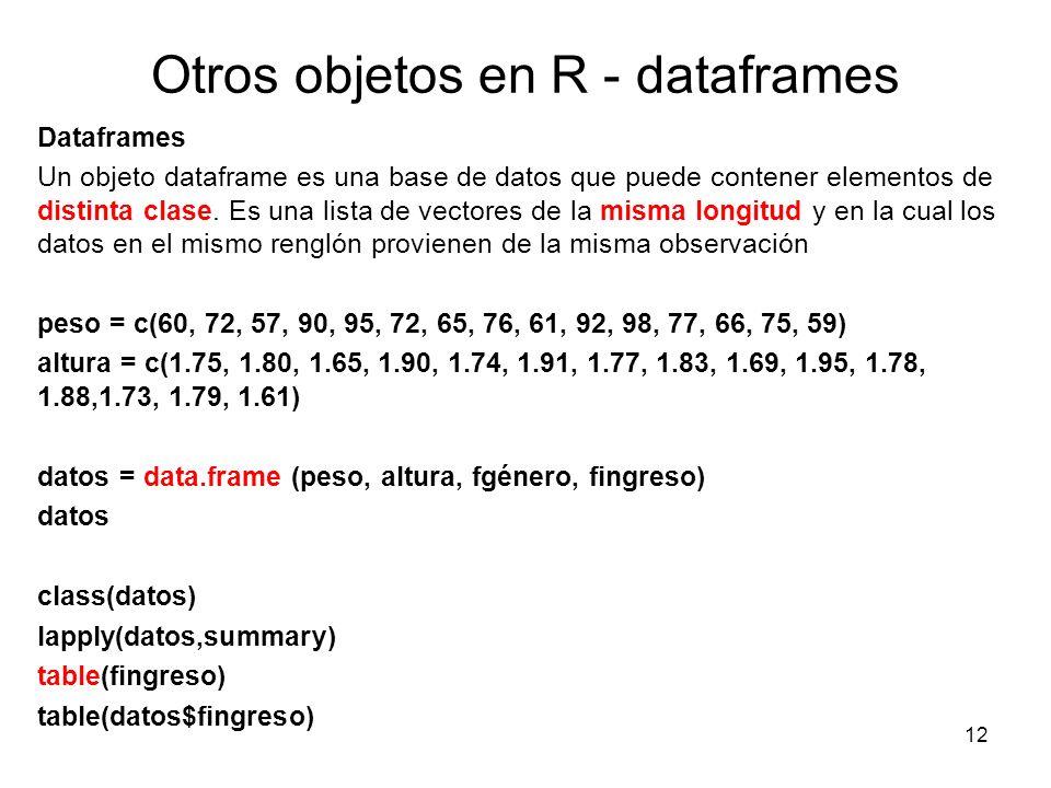 Otros objetos en R - dataframes Dataframes Un objeto dataframe es una base de datos que puede contener elementos de distinta clase. Es una lista de ve
