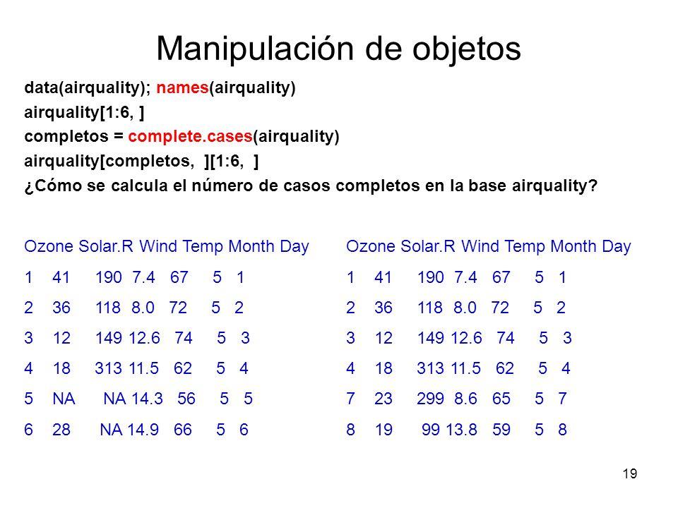 Manipulación de objetos data(airquality); names(airquality) airquality[1:6, ] completos = complete.cases(airquality) airquality[completos, ][1:6, ] ¿C