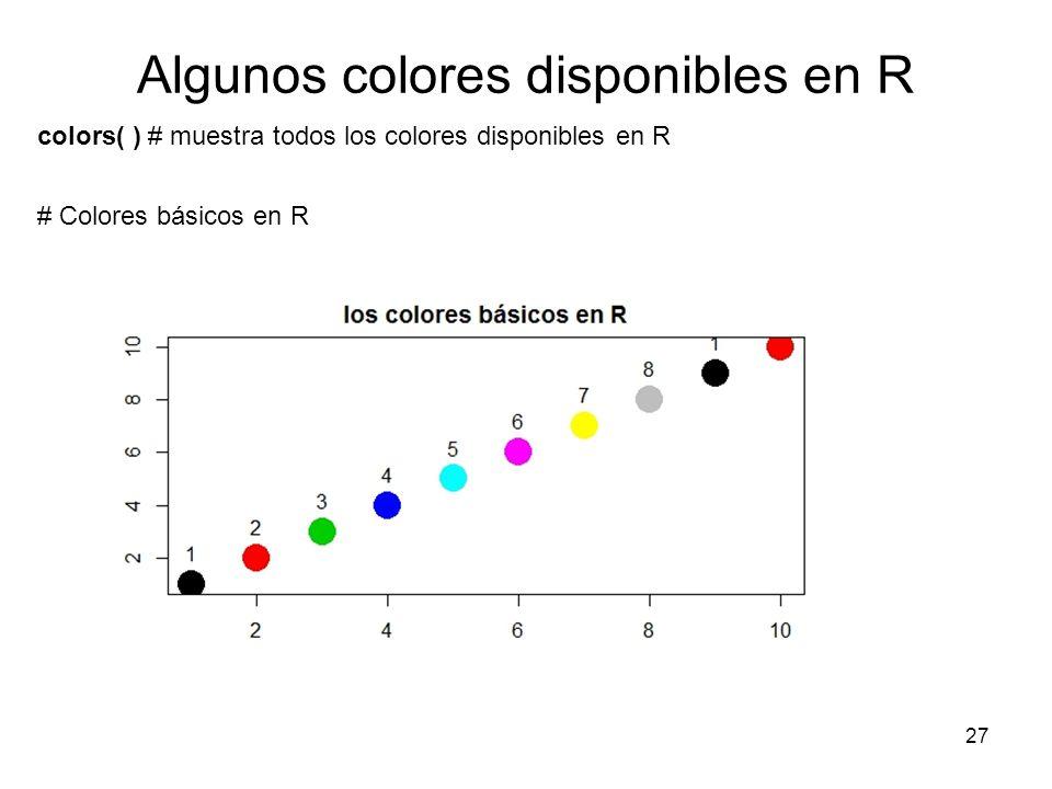 Algunos colores disponibles en R colors( ) # muestra todos los colores disponibles en R # Colores básicos en R 27