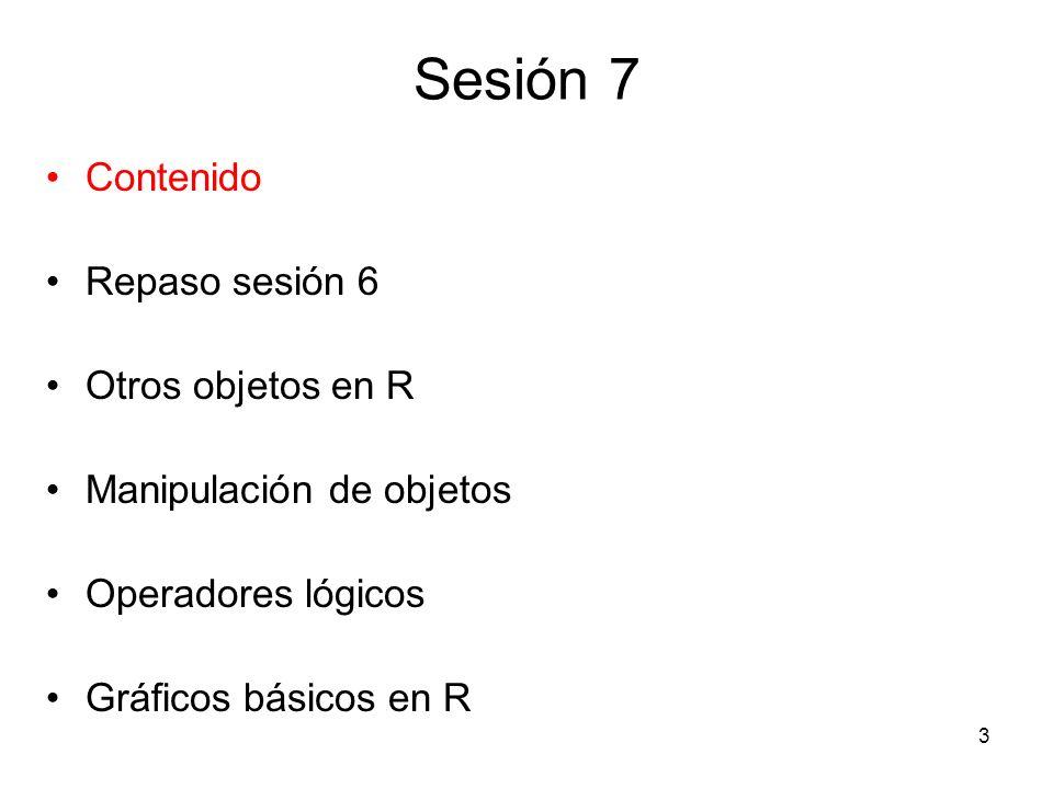 Sesión 7 Contenido Repaso sesión 6 Otros objetos en R Manipulación de objetos Operadores lógicos Gráficos básicos en R 3