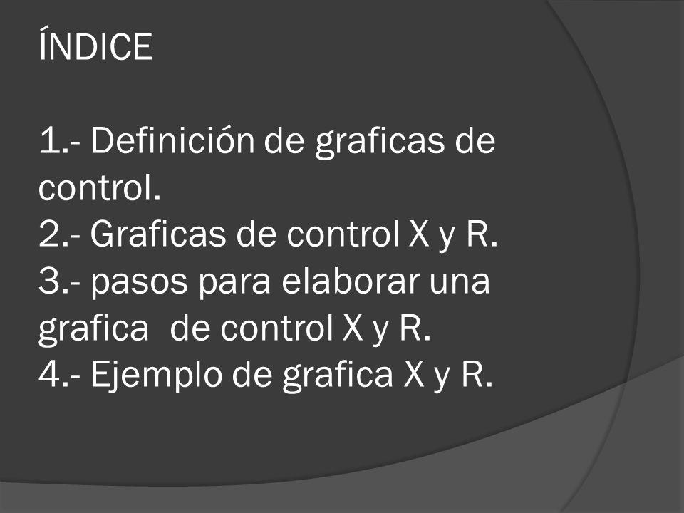 ÍNDICE 1.- Definición de graficas de control. 2.- Graficas de control X y R. 3.- pasos para elaborar una grafica de control X y R. 4.- Ejemplo de graf