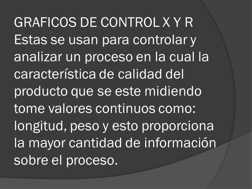 GRAFICOS DE CONTROL X Y R Estas se usan para controlar y analizar un proceso en la cual la característica de calidad del producto que se este midiendo