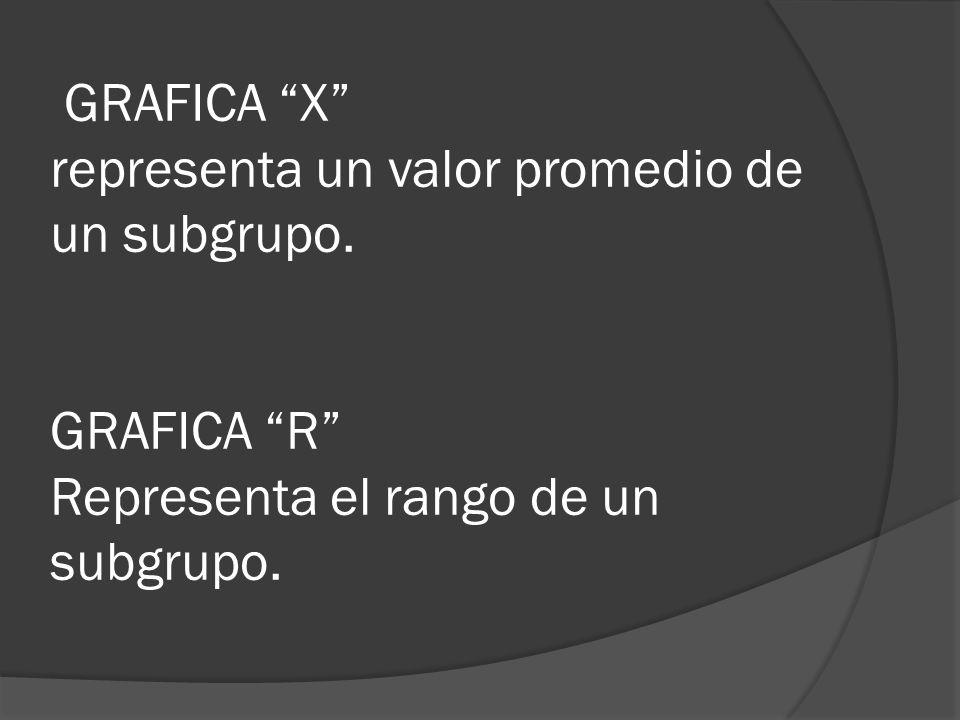 GRAFICA X representa un valor promedio de un subgrupo. GRAFICA R Representa el rango de un subgrupo.