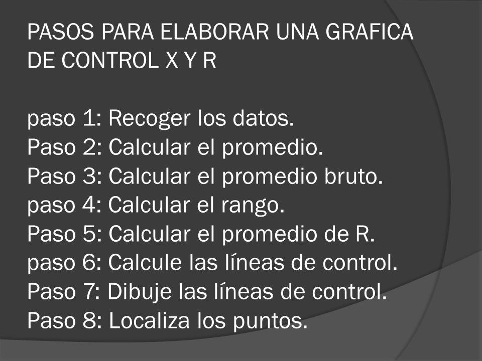 PASOS PARA ELABORAR UNA GRAFICA DE CONTROL X Y R paso 1: Recoger los datos. Paso 2: Calcular el promedio. Paso 3: Calcular el promedio bruto. paso 4: