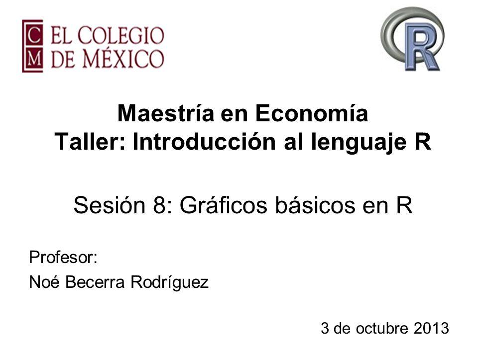 Maestría en Economía Taller: Introducción al lenguaje R Sesión 8: Gráficos básicos en R Profesor: Noé Becerra Rodríguez 3 de octubre 2013