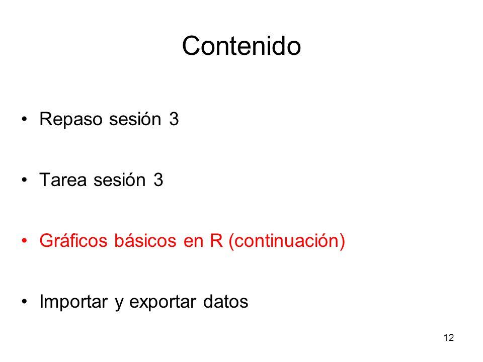 Contenido Repaso sesión 3 Tarea sesión 3 Gráficos básicos en R (continuación) Importar y exportar datos 12