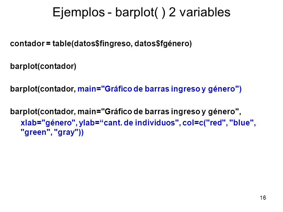 Ejemplos - barplot( ) 2 variables contador = table(datos$fingreso, datos$fgénero) barplot(contador) barplot(contador, main=