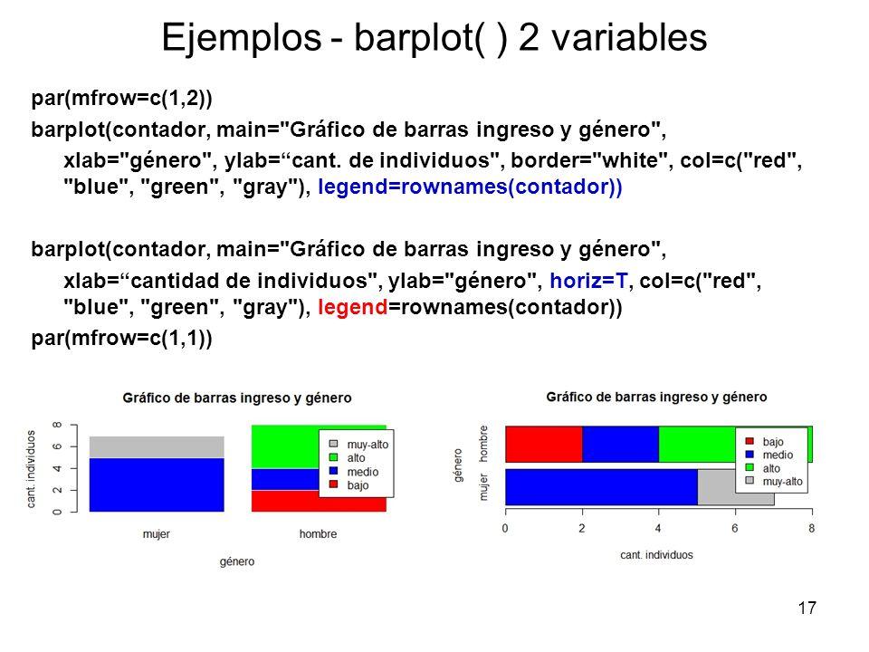 Ejemplos - barplot( ) 2 variables par(mfrow=c(1,2)) barplot(contador, main=