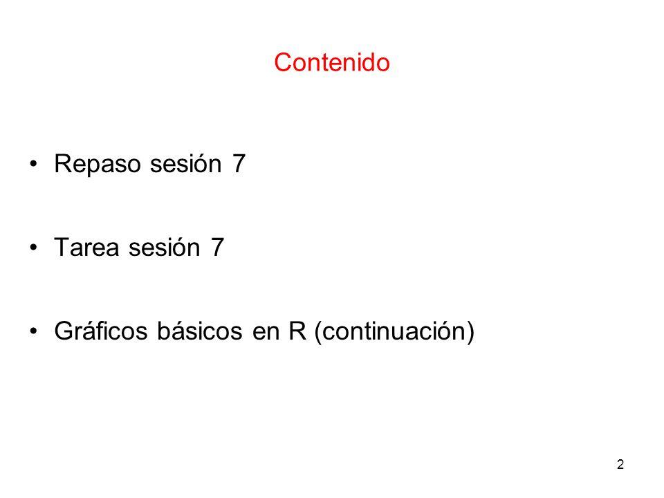 Base datos para las gráficas ingreso = c(1,4,2,3,2,3,4,3,2,2,3,1,2,2,2) fingreso = factor (ingreso, levels=1:4, labels= c ( bajo , medio , alto , muy-alto )) género = c(2,1,1,2,2,2,1,2,1,1,2,2,1,1,2) fgénero = factor(género, levels=1:2, labels = c( mujer , hombre )) peso = c(60, 72, 57, 90, 95, 72, 65, 76, 61, 92, 98, 77, 66, 75, 59) altura = c(1.75, 1.80, 1.65, 1.90, 1.74, 1.91, 1.77, 1.83, 1.69, 1.95, 1.78, 1.88,1.73, 1.79, 1.61) datos = data.frame (peso, altura, fgénero, fingreso) datos 13