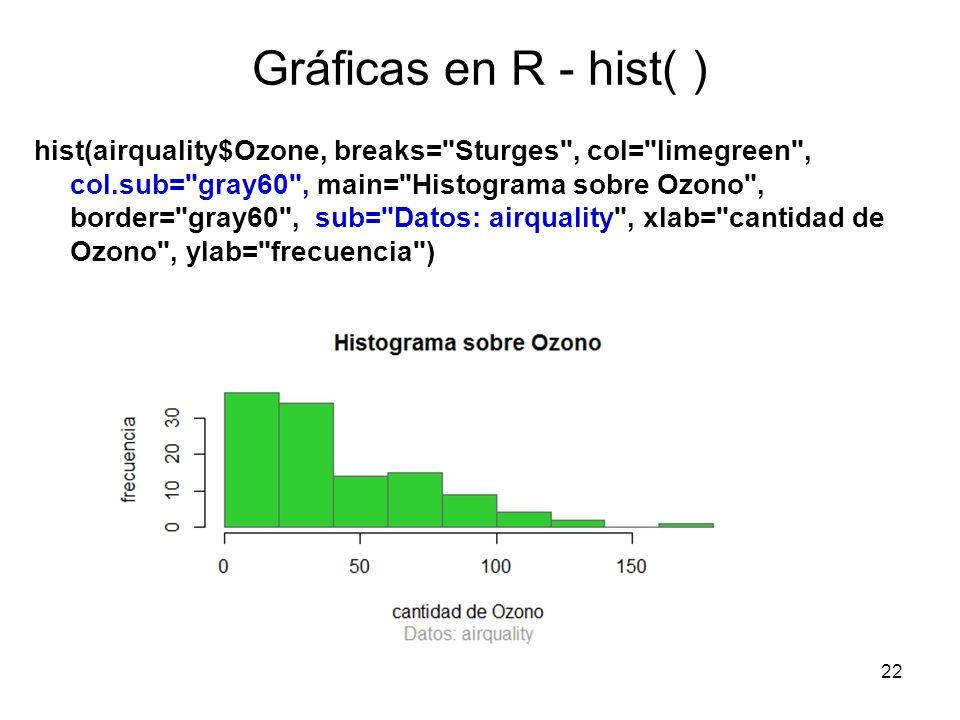 Gráficas en R - hist( ) hist(airquality$Ozone, breaks=
