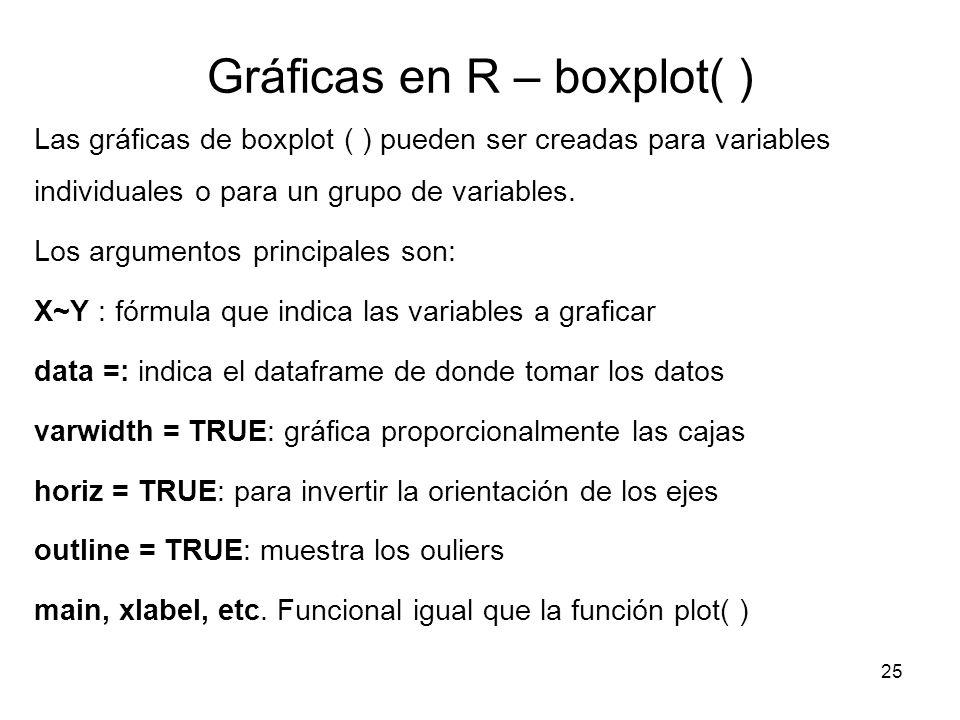 Gráficas en R – boxplot( ) Las gráficas de boxplot ( ) pueden ser creadas para variables individuales o para un grupo de variables. Los argumentos pri